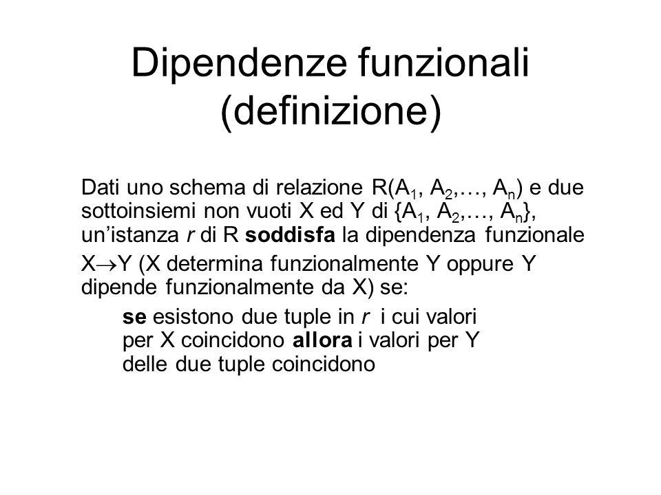 Dipendenze funzionali (definizione) Dati uno schema di relazione R(A 1, A 2,…, A n ) e due sottoinsiemi non vuoti X ed Y di {A 1, A 2,…, A n }, un'ist