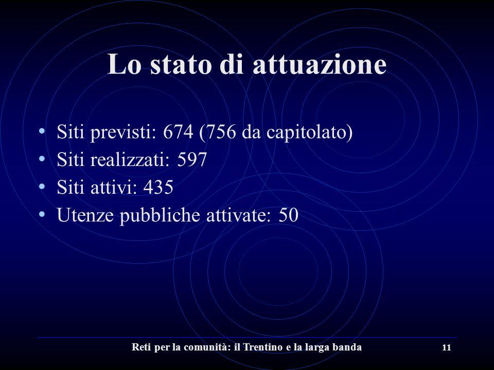 Reti per la comunità: il Trentino e la larga banda 11 Lo stato di attuazione Siti previsti: 674 (756 da capitolato) Siti realizzati: 597 Siti attivi: 435 Utenze pubbliche attivate: 50