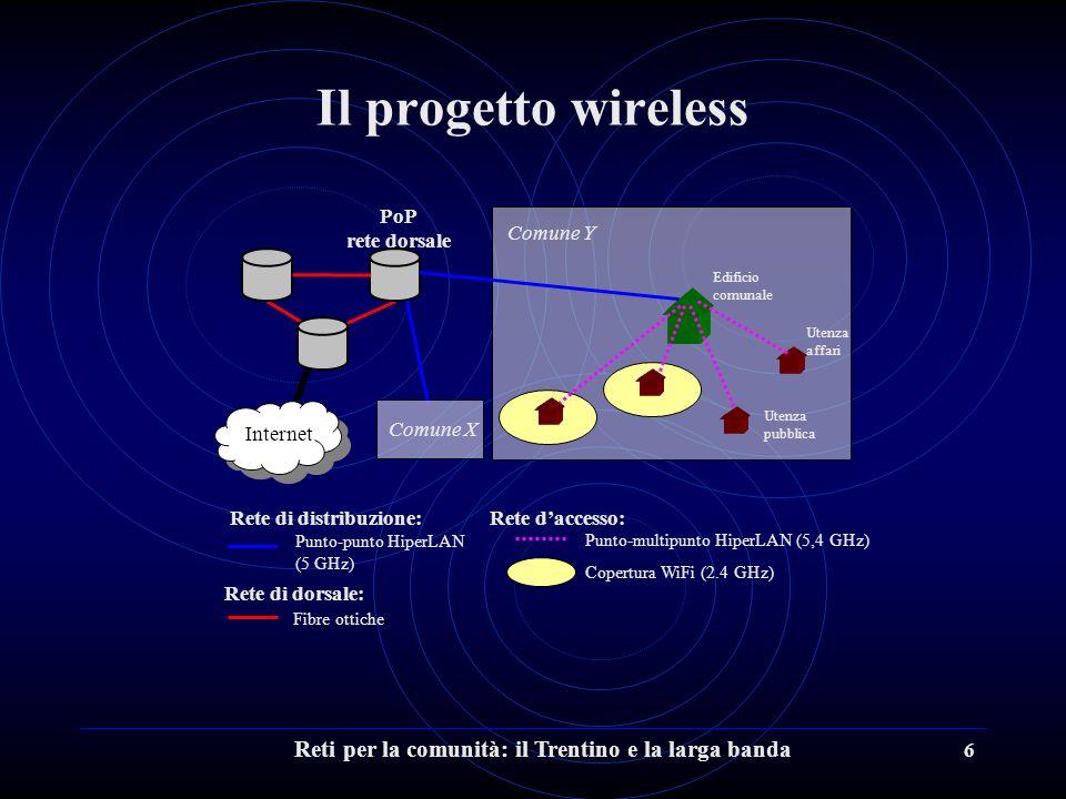 Reti per la comunità: il Trentino e la larga banda 6 Il progetto wireless Punto-multipunto HiperLAN (5,4 GHz) Copertura WiFi (2.4 GHz) Rete d'accesso: Punto-punto HiperLAN (5 GHz) Rete di distribuzione: Fibre ottiche Rete di dorsale: Comune Y Comune X Internet Edificio comunale Utenza pubblica Utenza affari PoP rete dorsale