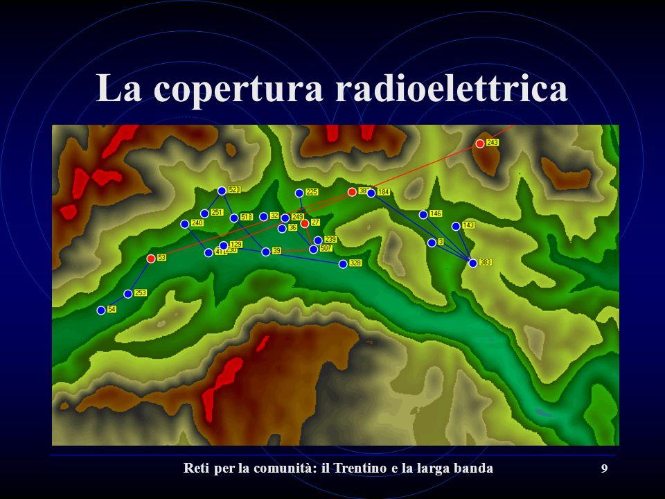 Reti per la comunità: il Trentino e la larga banda 9 La copertura radioelettrica