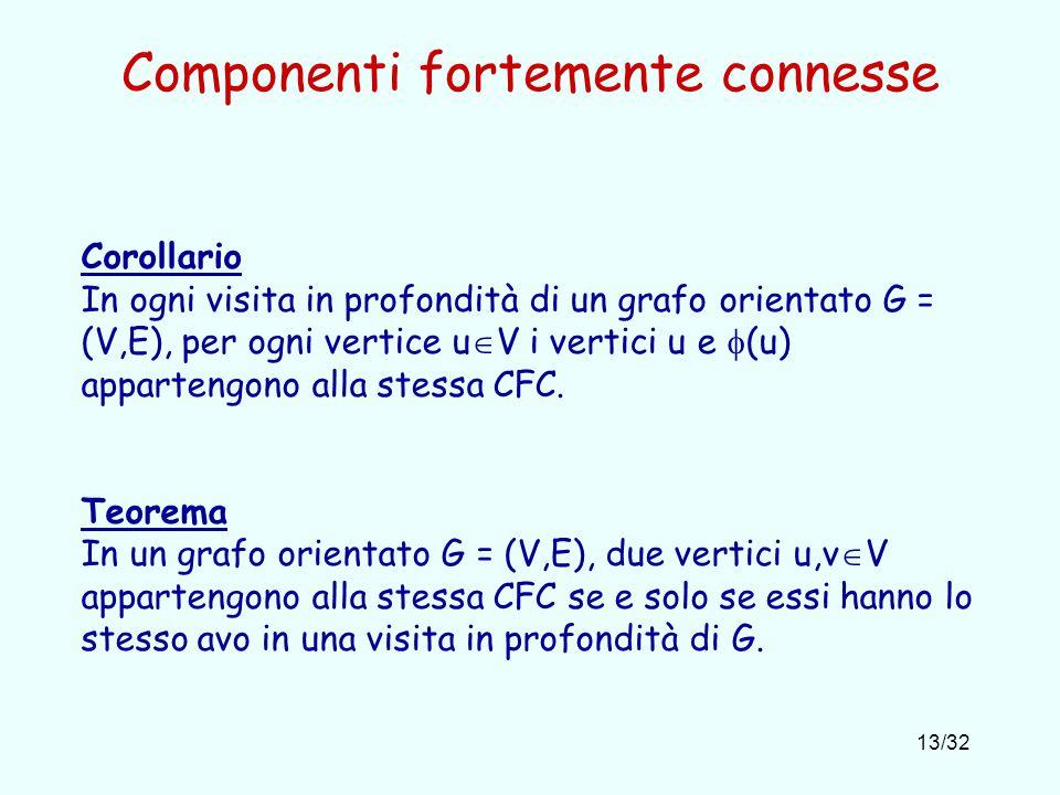 13/32 Componenti fortemente connesse Corollario In ogni visita in profondità di un grafo orientato G = (V,E), per ogni vertice u  V i vertici u e  (u) appartengono alla stessa CFC.