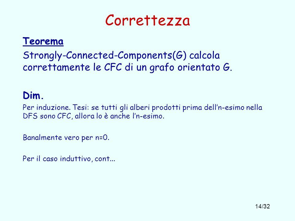 14/32 Correttezza Teorema Strongly-Connected-Components(G) calcola correttamente le CFC di un grafo orientato G.