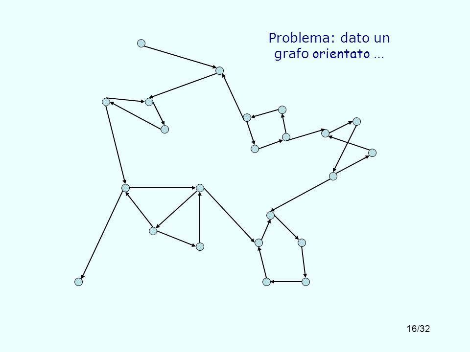 16/32 Problema: dato un grafo orientato …