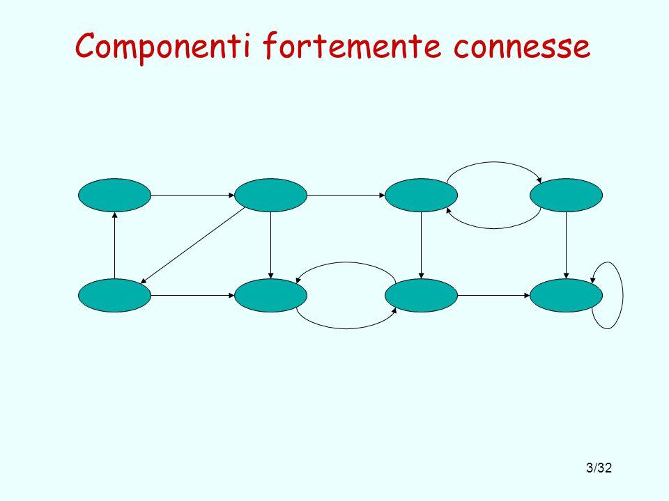 3/32 Componenti fortemente connesse