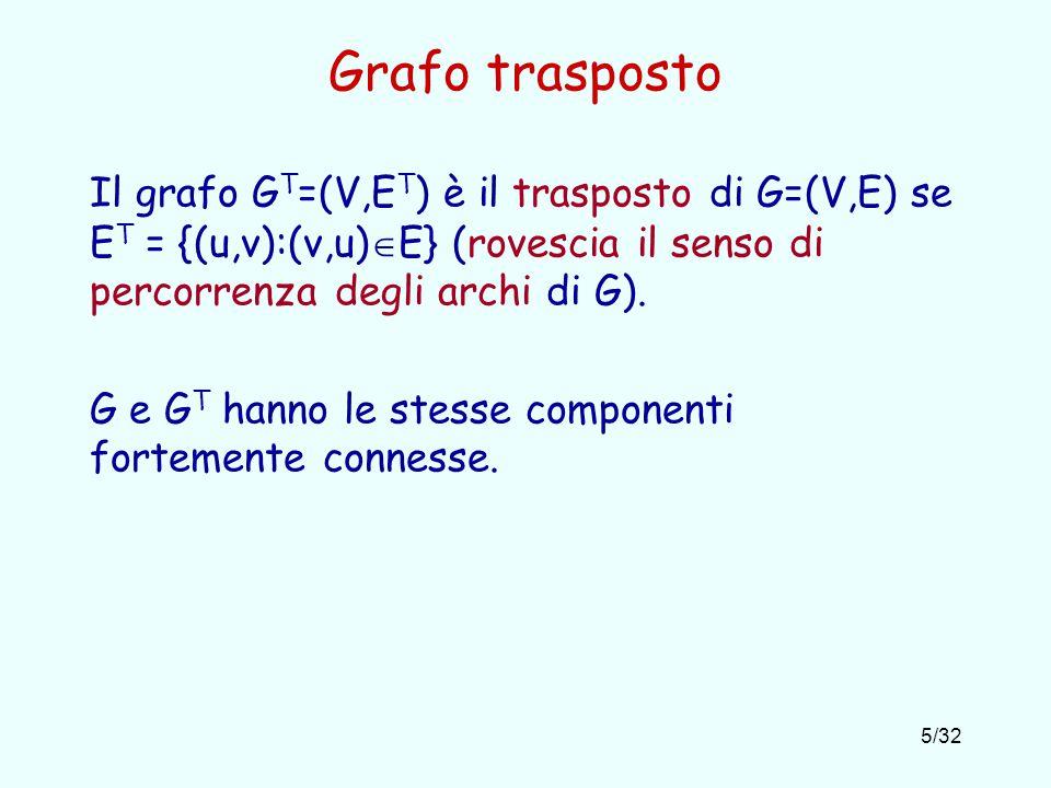 5/32 Grafo trasposto Il grafo G T =(V,E T ) è il trasposto di G=(V,E) se E T = {(u,v):(v,u)  E} (rovescia il senso di percorrenza degli archi di G).