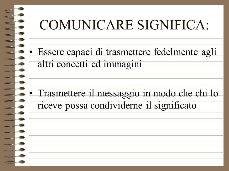 COMUNICARE SIGNIFICA: Essere capaci di trasmettere fedelmente agli altri concetti ed immagini Trasmettere il messaggio in modo che chi lo riceve possa condividerne il significato