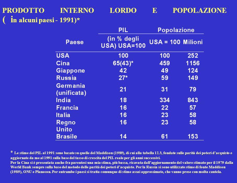 PRODOTTO INTERNO LORDO E POPOLAZIONE ( i n alcuni paesi - 1991)* * Le stime del PIL al 1991 sono basate su quelle del Maddison (1989), di cui alla tab