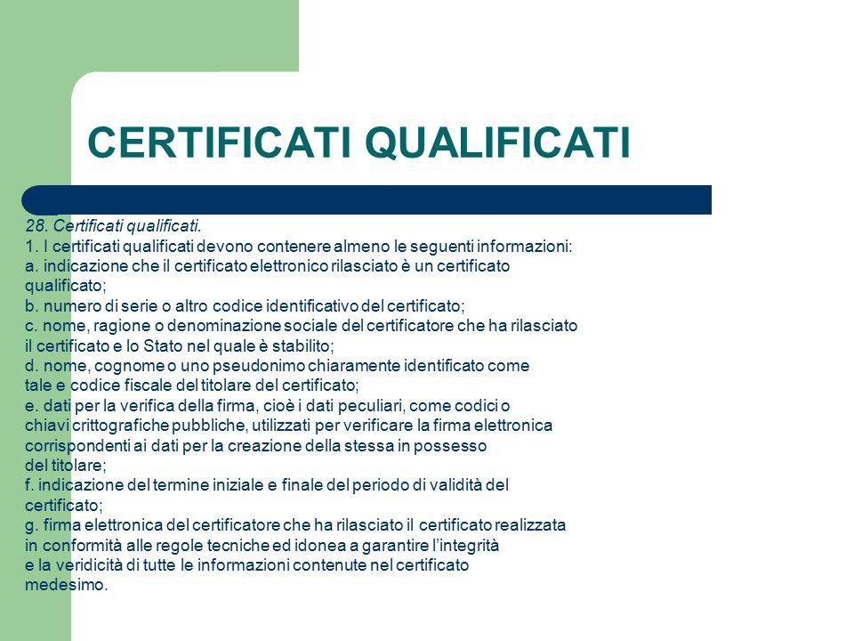 CERTIFICATI QUALIFICATI 28. Certificati qualificati.