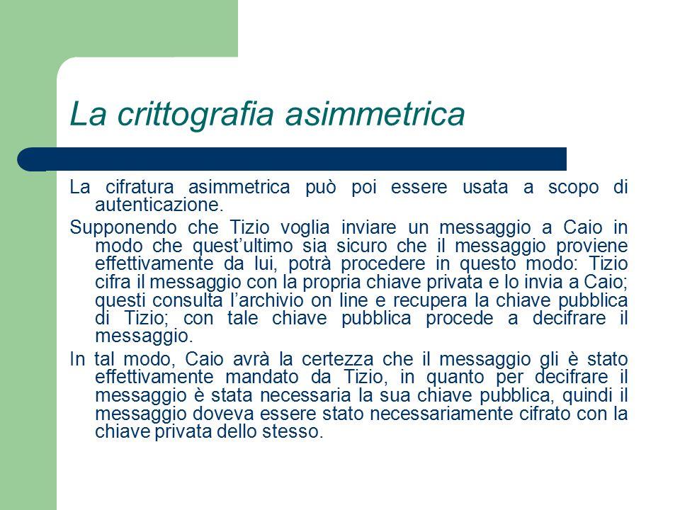 La crittografia asimmetrica La cifratura asimmetrica può poi essere usata a scopo di autenticazione.