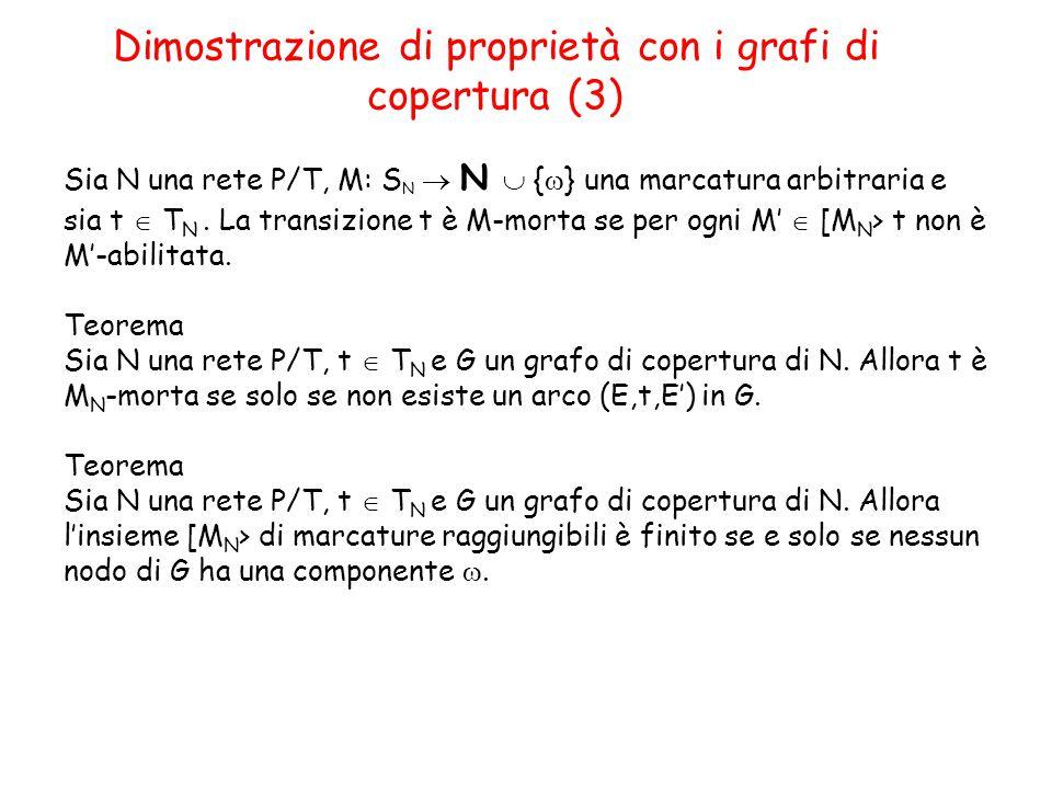 Dimostrazione di proprietà con i grafi di copertura (3) Sia N una rete P/T, M: S N  N  {  } una marcatura arbitraria e sia t  T N.