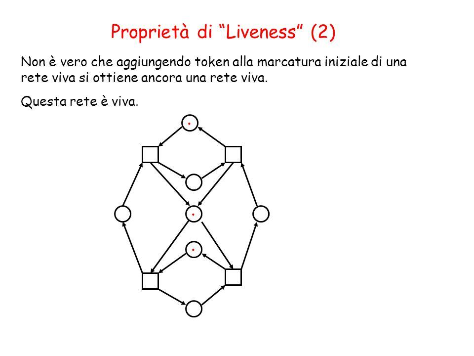 Proprietà di Liveness (2) Non è vero che aggiungendo token alla marcatura iniziale di una rete viva si ottiene ancora una rete viva.