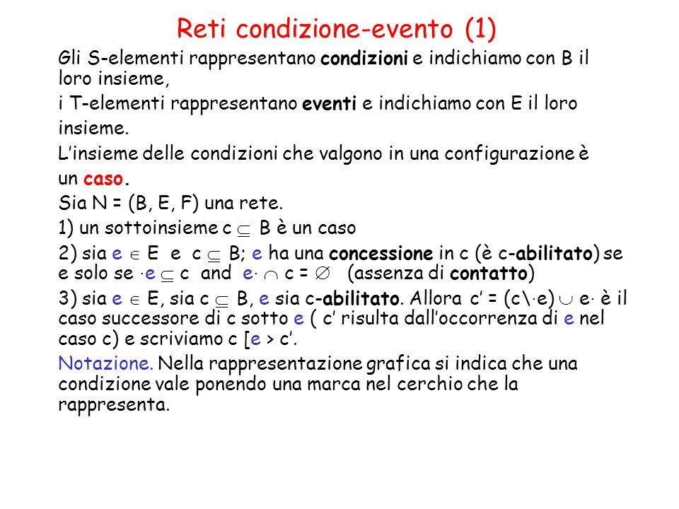 Reti condizione-evento (1) Gli S-elementi rappresentano condizioni e indichiamo con B il loro insieme, i T-elementi rappresentano eventi e indichiamo con E il loro insieme.