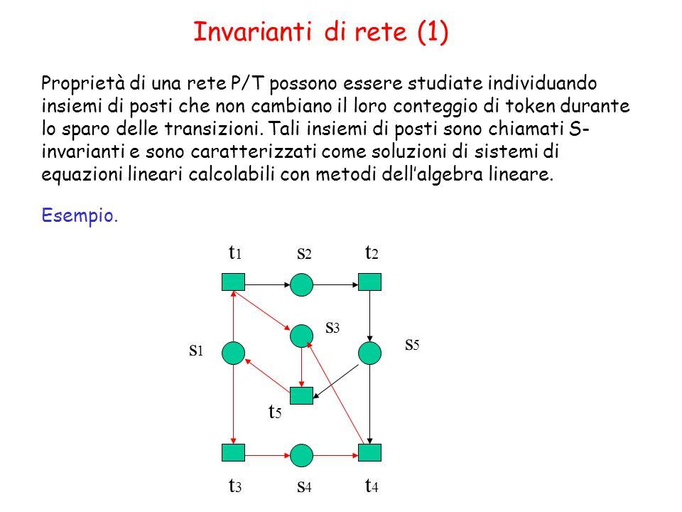 Invarianti di rete (1) Proprietà di una rete P/T possono essere studiate individuando insiemi di posti che non cambiano il loro conteggio di token durante lo sparo delle transizioni.