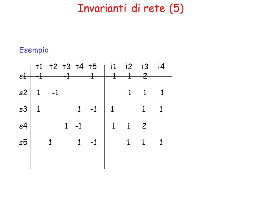 Invarianti di rete (5) Esempio t1 t2 t3 t4 t5 i1 i2 i3 i4 s1 -1 -1 1 1 1 2 s2 1 -1 1 1 1 s3 1 1 -1 1 1 1 s4 1 -1 1 1 2 s5 1 1 -1 1 1 1