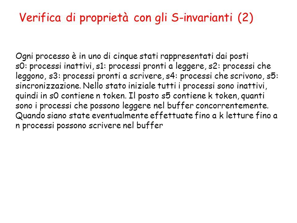 Verifica di proprietà con gli S-invarianti (2) Ogni processo è in uno di cinque stati rappresentati dai posti s0: processi inattivi, s1: processi pronti a leggere, s2: processi che leggono, s3: processi pronti a scrivere, s4: processi che scrivono, s5: sincronizzazione.