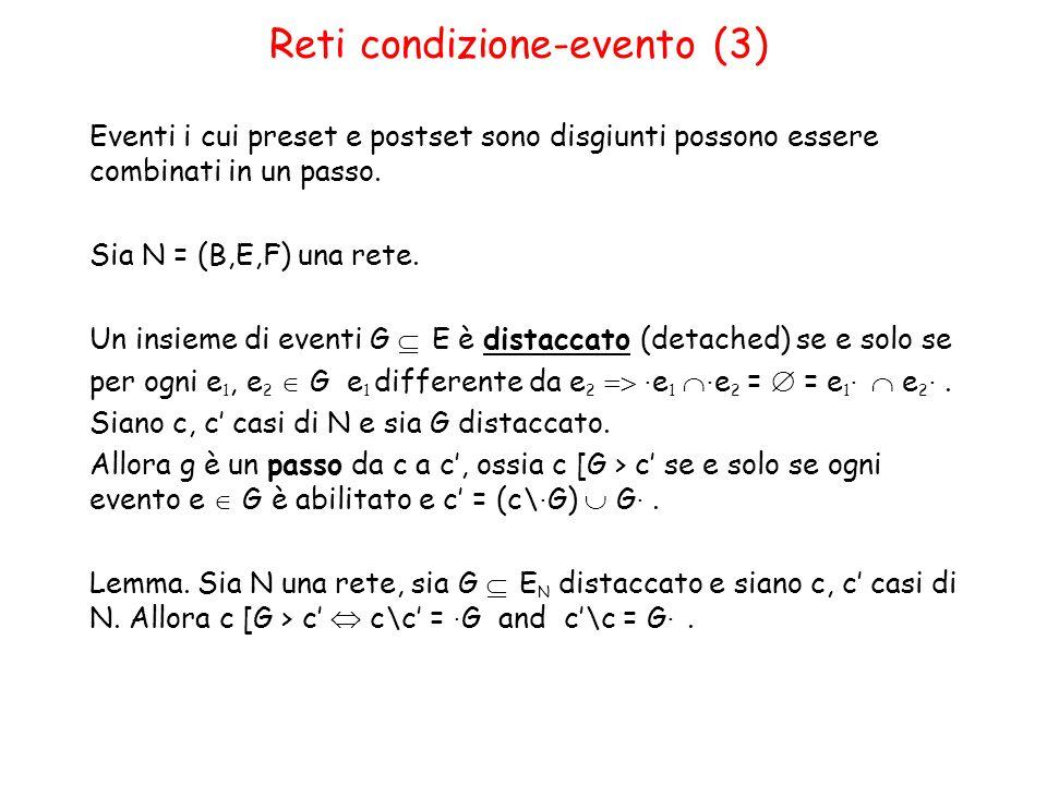 Reti condizione-evento (3) Eventi i cui preset e postset sono disgiunti possono essere combinati in un passo.