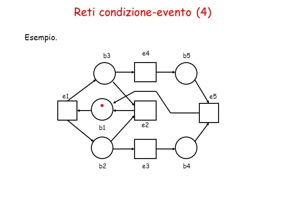 Reti condizione-evento (4) Esempio.. e1 b3 b4 b5 b1 b2 e3 e4 e5 e2