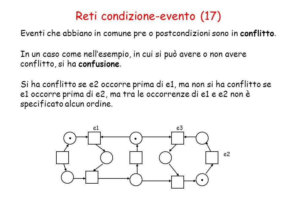 Reti condizione-evento (17) Eventi che abbiano in comune pre o postcondizioni sono in conflitto.