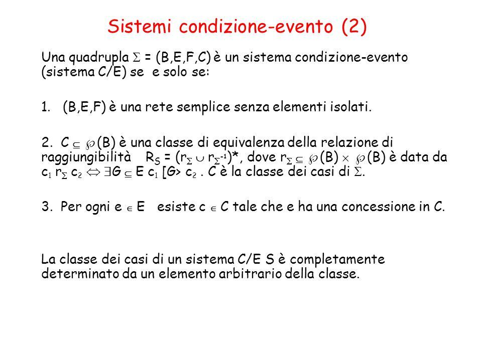 Sistemi condizione-evento (2) Una quadrupla  = (B,E,F,C) è un sistema condizione-evento (sistema C/E) se e solo se: 1.