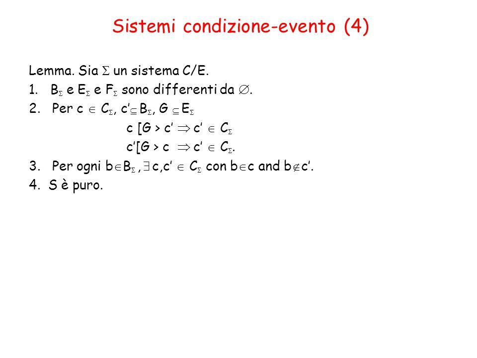 Sistemi condizione-evento (4) Lemma. Sia  un sistema C/E.