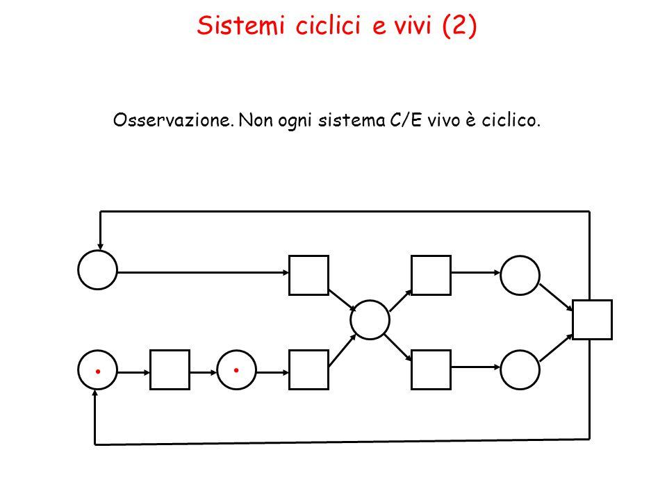 Sistemi ciclici e vivi (2) Osservazione. Non ogni sistema C/E vivo è ciclico...