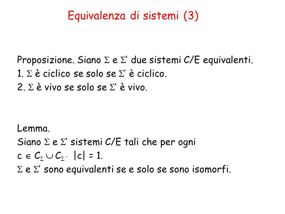 Equivalenza di sistemi (3) Proposizione.Siano  e  ' due sistemi C/E equivalenti.