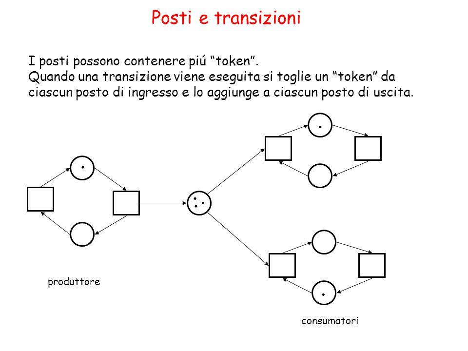 Posti e transizioni I posti possono contenere piú token .