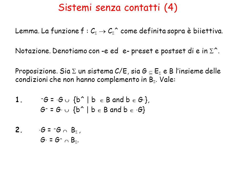 Lemma.La funzione f : C   C  ^ come definita sopra è biiettiva.