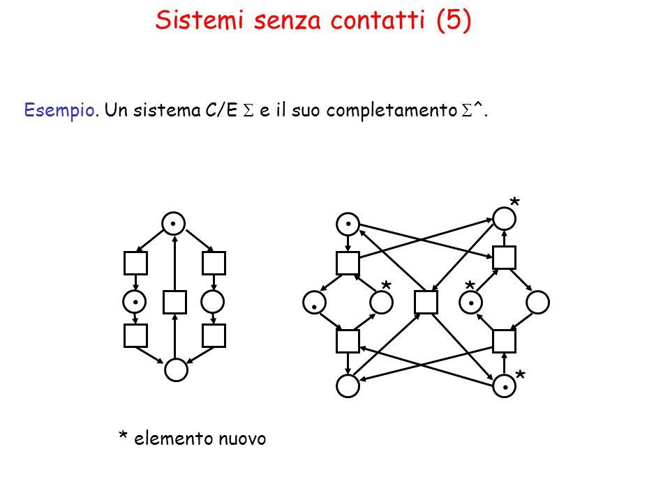* * *.. * elemento nuovo *.. Esempio. Un sistema C/E  e il suo completamento  ^.