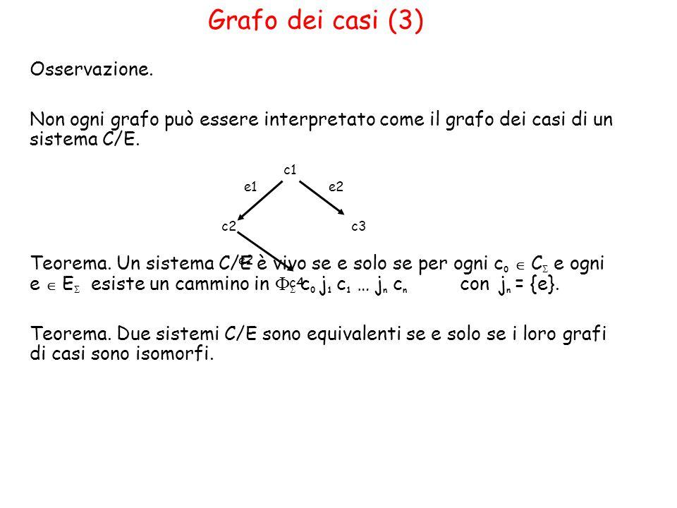 Grafo dei casi (3) Osservazione.