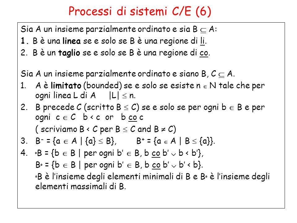 Processi di sistemi C/E (6) Sia A un insieme parzialmente ordinato e sia B  A: 1.