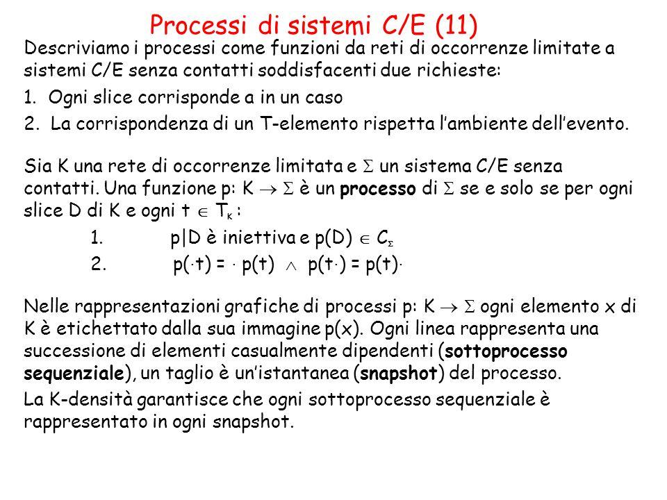 Processi di sistemi C/E (11) Descriviamo i processi come funzioni da reti di occorrenze limitate a sistemi C/E senza contatti soddisfacenti due richieste: 1.