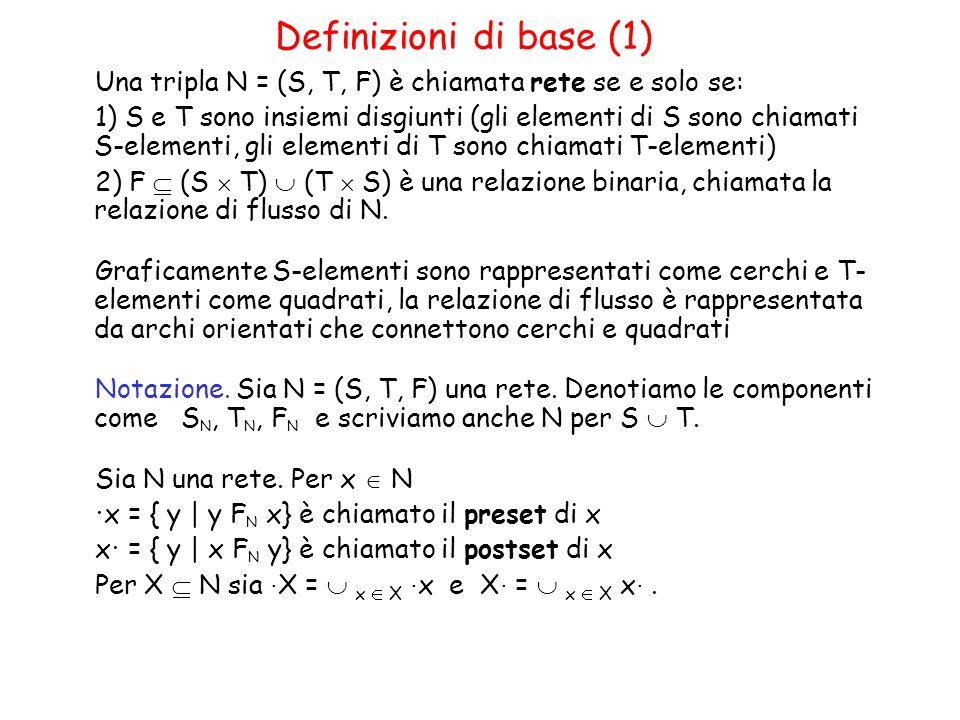 Sia  un sistema C/E, siano c1,c2,c3  C S e G1,G2  E S.