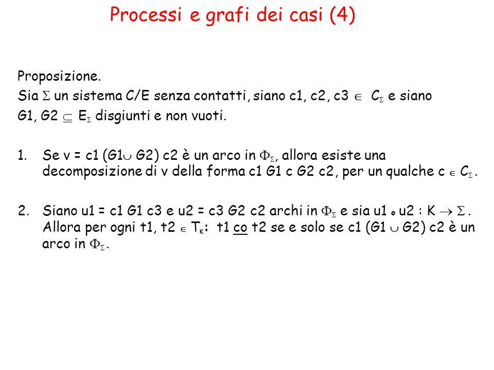 Processi e grafi dei casi (4) Proposizione.