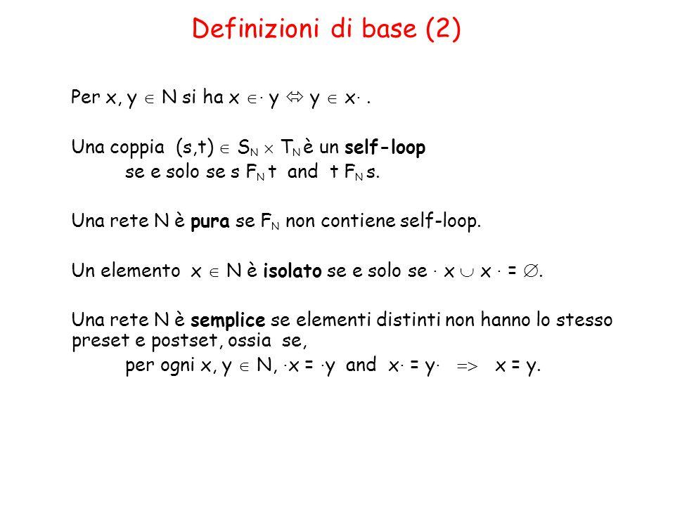 Sistemi condizione-evento (1) Un sistema condizione-evento consiste di una rete (B,E,F) e di un insieme di casi C con le proprietà seguenti: - Se un passo G  E è possibile in un caso c  C allora G porta a un caso in C - Se un caso c  C risulta da un passo G  E allora anche la configurazione di partenza è un caso di C - Tutti i casi di C possono essere trovati ragionando in avanti o all'indietro - C è tale che i) per ogni evento e  E c'è un caso in C in cui e ha una concessione, ii) ogni condizione b  B appartiene ad almeno un caso di C, ma non a tutti (cosí si escludono condizioni isolate e self-loop).