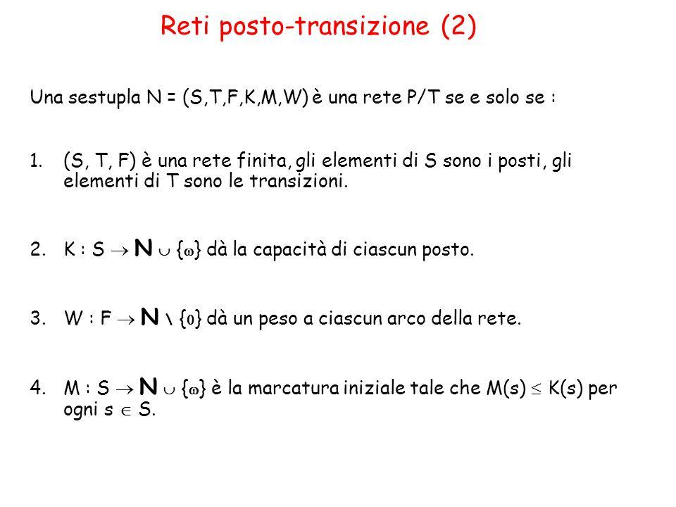 Una sestupla N = (S,T,F,K,M,W) è una rete P/T se e solo se : 1.(S, T, F) è una rete finita, gli elementi di S sono i posti, gli elementi di T sono le transizioni.