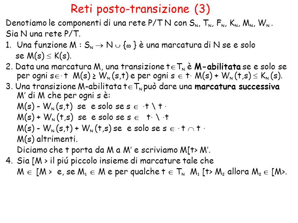 Reti posto-transizione (3) Denotiamo le componenti di una rete P/T N con S N, T N, F N, K N, M N, W N.