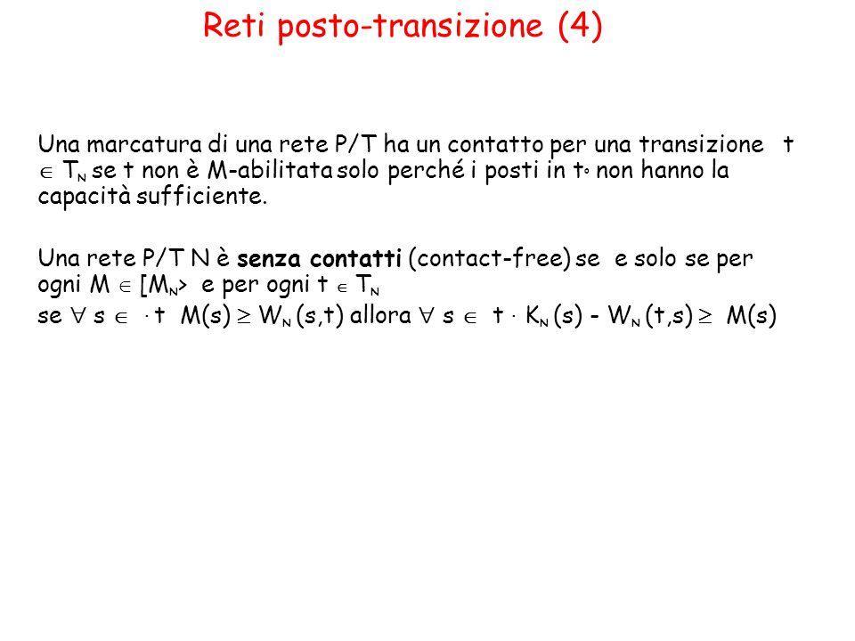 Reti posto-transizione (4) Una marcatura di una rete P/T ha un contatto per una transizione t  T N se t non è M-abilitata solo perché i posti in t o non hanno la capacità sufficiente.