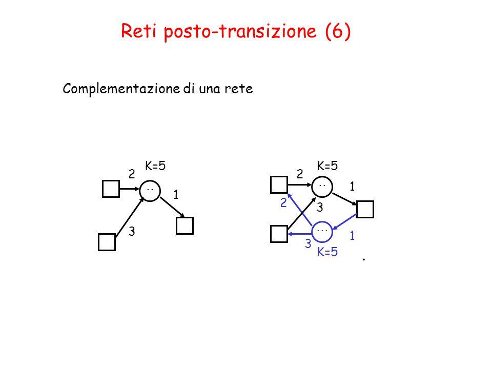 2...... 3 1 1 1 3 2 3 2 K=5 Reti posto-transizione (6) Complementazione di una rete