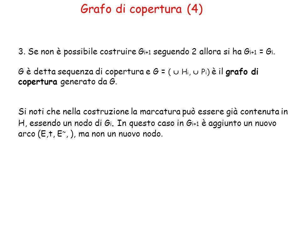 3.Se non è possibile costruire G i+1 seguendo 2 allora si ha G i+1 = G i.
