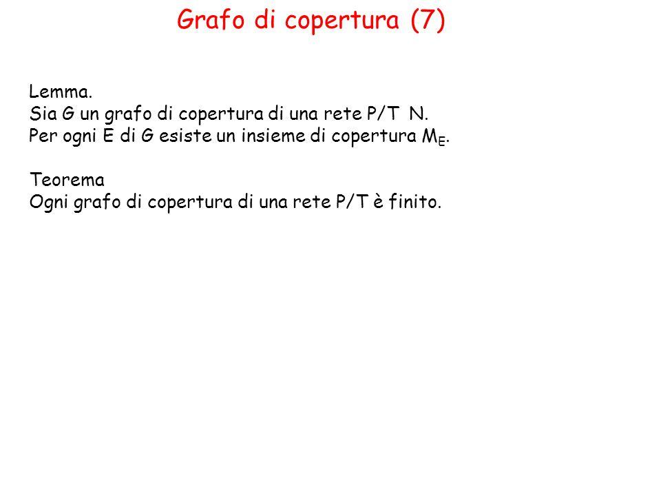 Grafo di copertura (7) Lemma. Sia G un grafo di copertura di una rete P/T N.