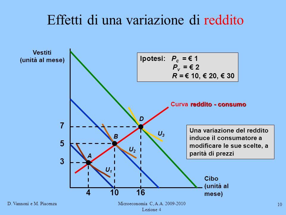 D. Vannoni e M. PiacenzaMicroeconomia C, A.A. 2009-2010 Lezione 4 10 Effetti di una variazione di reddito 3 4 A U1U1 5 10 B U2U2 D 7 16 U3U3 Ipotesi: