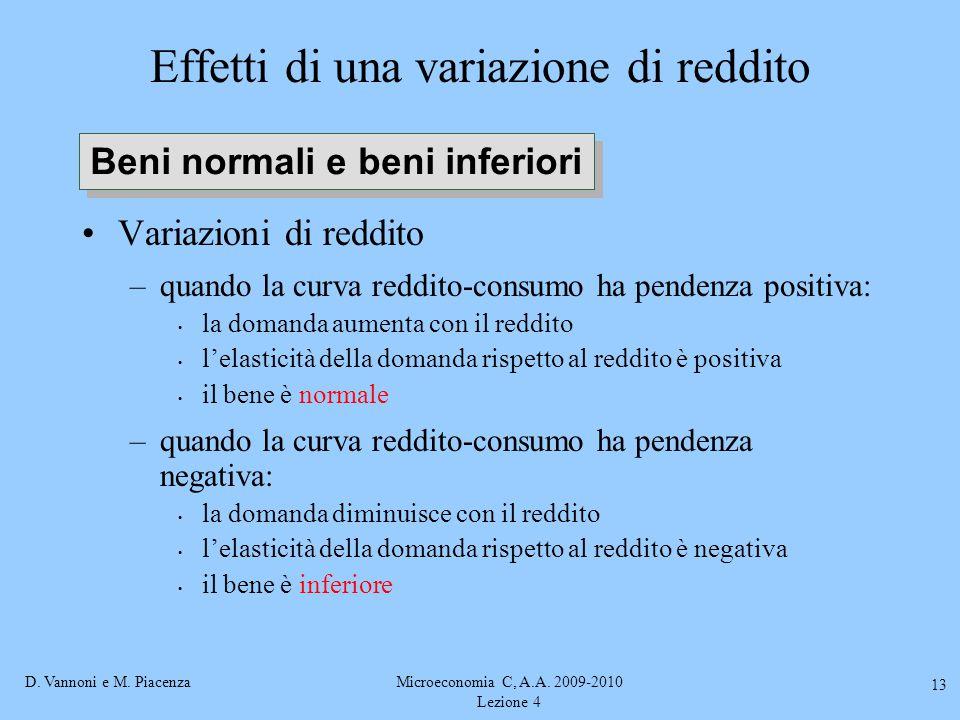 D. Vannoni e M. PiacenzaMicroeconomia C, A.A. 2009-2010 Lezione 4 13 Effetti di una variazione di reddito Variazioni di reddito –quando la curva reddi
