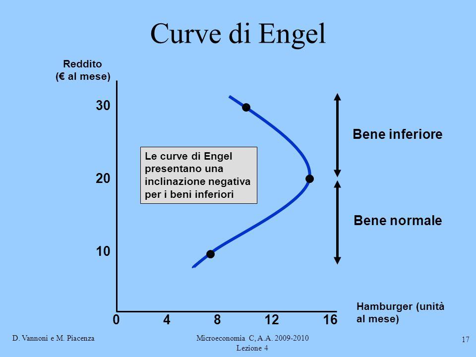 D. Vannoni e M. PiacenzaMicroeconomia C, A.A. 2009-2010 Lezione 4 17 Curve di Engel Bene inferiore Bene normale Hamburger (unità al mese) 30 4812 10 2