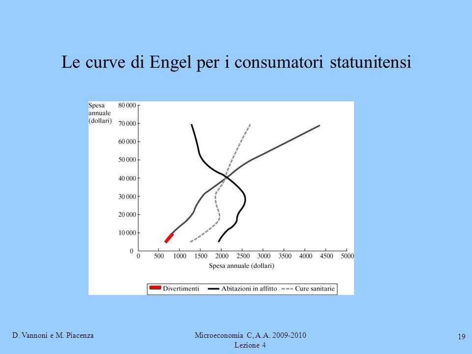 D. Vannoni e M. PiacenzaMicroeconomia C, A.A. 2009-2010 Lezione 4 19 Le curve di Engel per i consumatori statunitensi