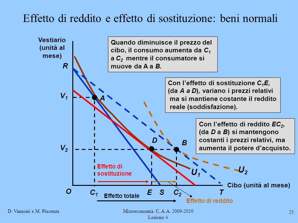 D. Vannoni e M. PiacenzaMicroeconomia C, A.A. 2009-2010 Lezione 4 25 Effetto di reddito e effetto di sostituzione: beni normali Cibo (unità al mese) O