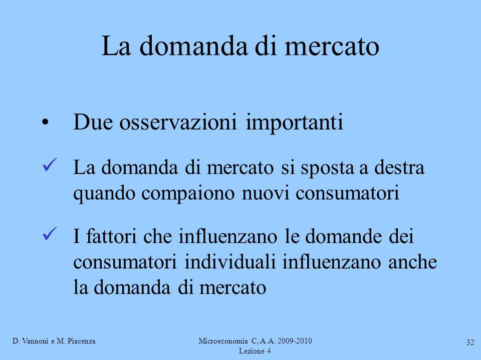 D. Vannoni e M. PiacenzaMicroeconomia C, A.A. 2009-2010 Lezione 4 32 La domanda di mercato Due osservazioni importanti La domanda di mercato si sposta