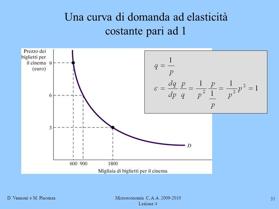 D. Vannoni e M. PiacenzaMicroeconomia C, A.A. 2009-2010 Lezione 4 35 Una curva di domanda ad elasticità costante pari ad 1