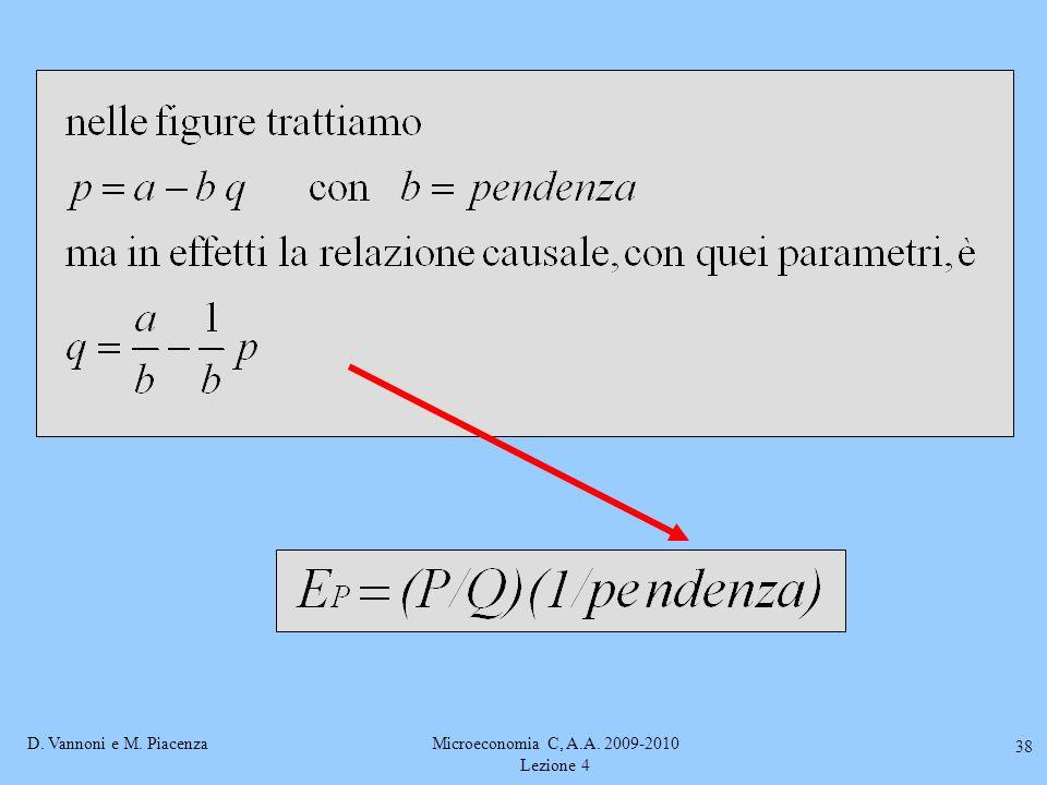 D. Vannoni e M. PiacenzaMicroeconomia C, A.A. 2009-2010 Lezione 4 38 La domanda di mercato: elasticità