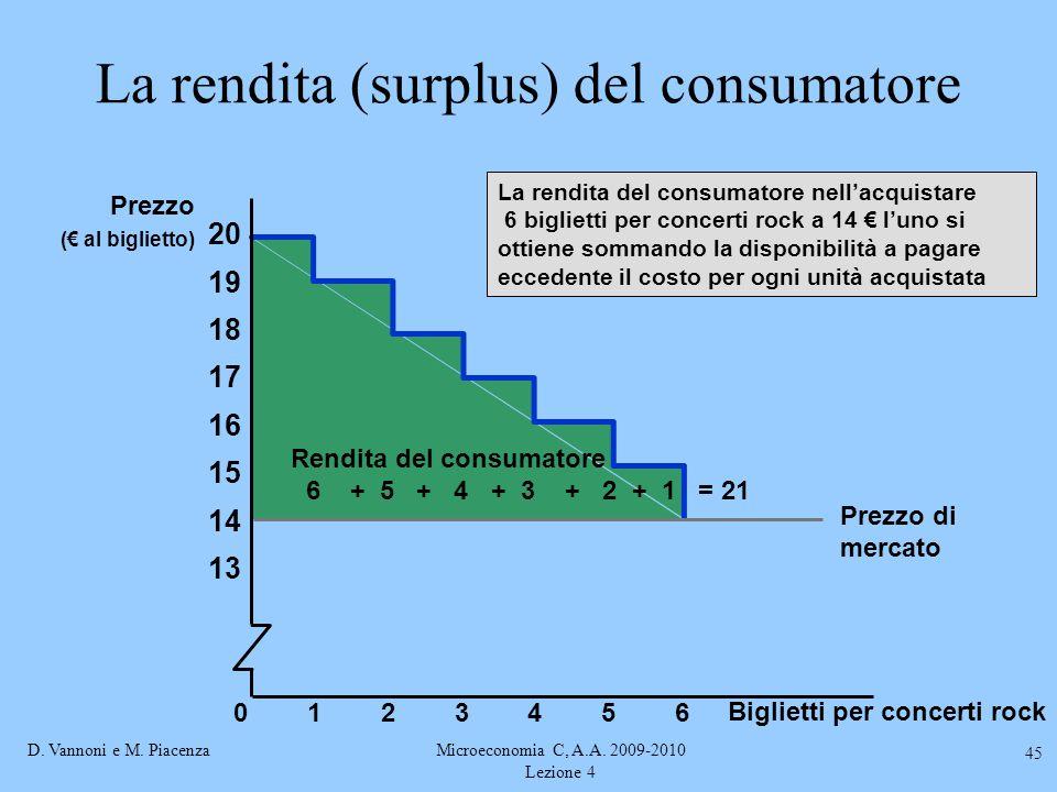 D. Vannoni e M. PiacenzaMicroeconomia C, A.A. 2009-2010 Lezione 4 45 La rendita (surplus) del consumatore La rendita del consumatore nell'acquistare 6
